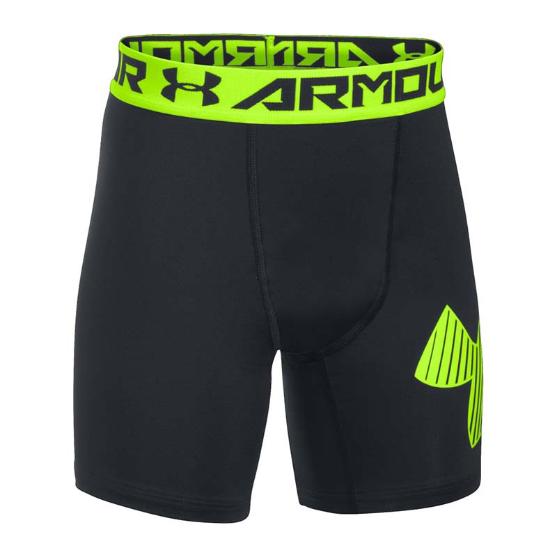 under armour business review